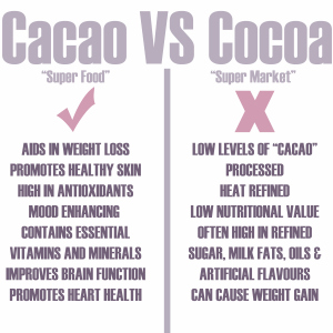 cacao-vs-cocoa1
